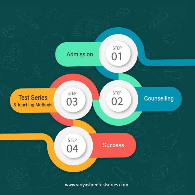 Vidyashree Test Series